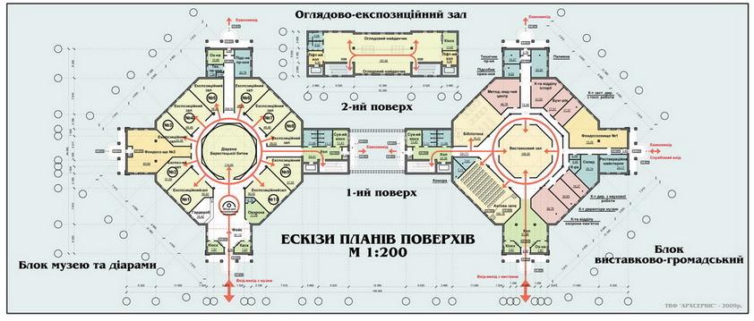 3-ohlyadovo-ekspozytsijnyj-zal